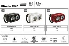 Světlo Blinder Road 250 - přední 2019